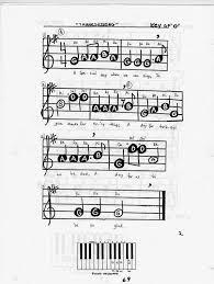 thanksgiving music worksheets miss jacobson u0027s music november 2014