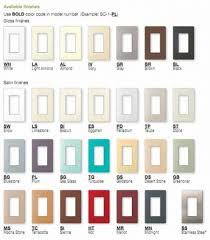 painting switch plates how to paint wall plate covers tips