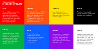 what color matches with pink and blue colors by personality