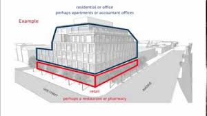 High Rise Residential Building Floor Plans by What Is A Mid Rise Building Youtube