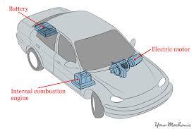 how to become an electric car mechanic yourmechanic advice