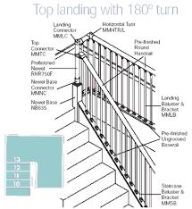 Standard Handrail Height Uk Fusion Handrail Fitting Solutions