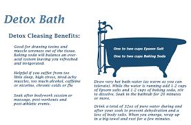 detox bath miracles of health recent posts