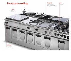 cuisine semi professionnelle cuisine semi professionnelle