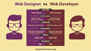 Best Web Designer Resume by Web Designer Vs Web Developer Best Web Design And Hosting