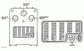 nissan altima white 2006 nissan altima fuse box diagram wiring diagrams