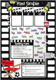 19 free esl spelling rules worksheets
