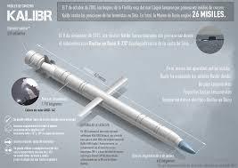 nuclear furtivo y armado con 200 misiles así se perfila el futuro