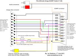 scart wiring diagram scart rca adapter u2022 wiring diagrams j