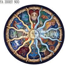 Zodiac Home Decor by Online Get Cheap Zodiac Painting Aliexpress Com Alibaba Group