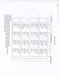 inheritance pattern quizlet uncategorized mirandasbiologyblog page 2