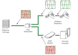 vdsl wiring diagram wiring gfci outlets in series u2022 wiring