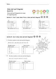 rearranging equations worksheet ks3 gcse by bcooper87