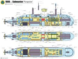 swedish navy guy designs his own perfect submarine incredible