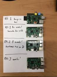 pi 3 booting part ii ethernet raspberry pi