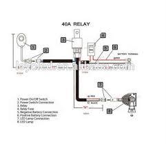 universal wiring harness group kit led light bar wiring driving