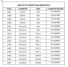 spark plugs again jeep cherokee forum