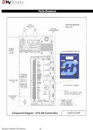 electric gate motor wiring diagram wiring diagrams