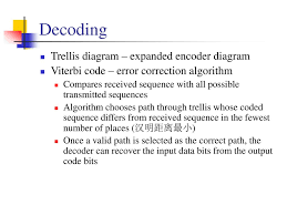 coding and error control ppt download