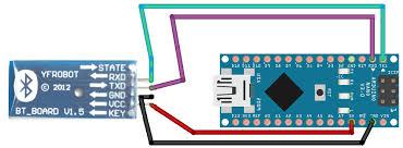 bluetooth communication between raspberry pi and arduino uugear