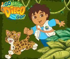 diego images diego wallpaper background photos
