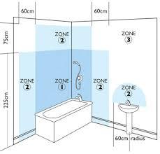 bathroom lighting zones explained