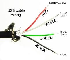 usb to audio jack wiring diagram wiring diagram and schematic