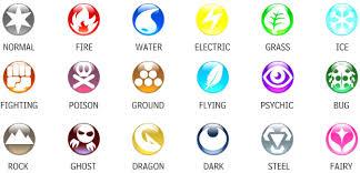 pokémon go pokémon types chart video and info pokémon go aussie
