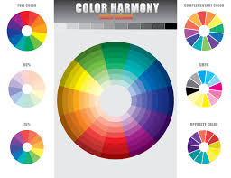 Complementary Colors by Color Theory Expertise And How It Will Help You Accuquilt