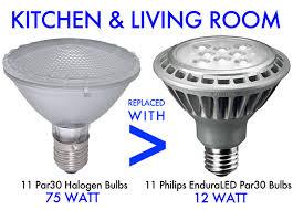 toshiba kills incandescent bulb production inhabitat green