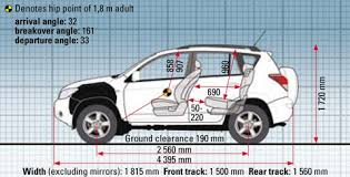 size of toyota rav4 comparative test rav4 vs x trail vs tucson carmag co za