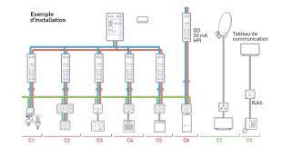 installation electrique cuisine les réseaux d une cuisine intégrée dans une serre