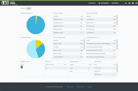security operations center soc tools alienvault