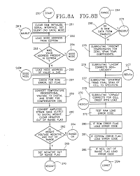 patent ep0319202a2 compensated multiple load cell scale google
