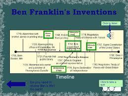 ben franklin light bulb franklin powerpoint