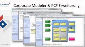 si e pcf apqc und pcf framework mit corporate modeler casewise