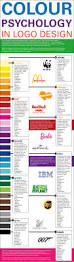 color psychology what do your brand colors say about you