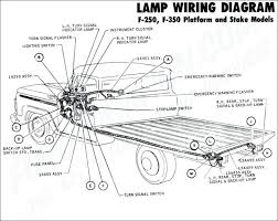 1986 chevy c10 tail lights 1986 chevy truck tail light wiring diagram ford technical drawings