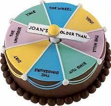 7 best men u0027s birthday cake ideas images on pinterest 40 birthday