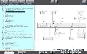 bmw wiring diagrams e36 tamahuproject org endearing enchanting