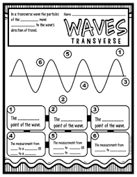 transverse wave doodle notes science energy pinterest waves