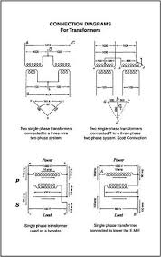 isolated ground receptacle wiring diagram efcaviation com