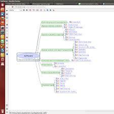 Java Map Example Publishing Your Freeplane Mindmap On The Web U2013 Ecostudies