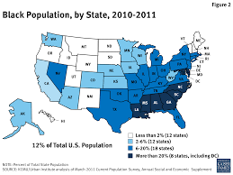health coverage for the black population today and under the
