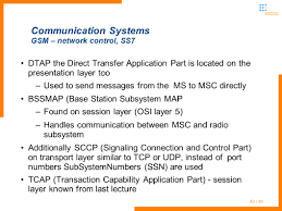 Radio Base Station Equipment For Gsm Communication Systems 10th Lecture Ppt Video Online Download
