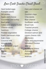best 25 pcos diet chart ideas on pinterest sugar diet chart