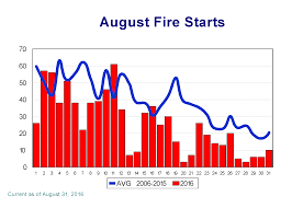 Alberta Wildfire Zones by Alberta Is Already Preparing For Wildfire Season Why Insblogs