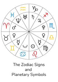 the zodiac signs and planetary symbols free montessori 3 part
