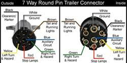 tractor trailer 7 pin wiring diagram wiring diagram