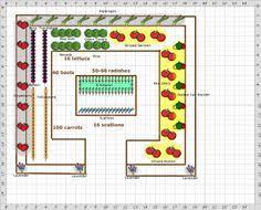 garden templates the demo garden blog garden spectacular